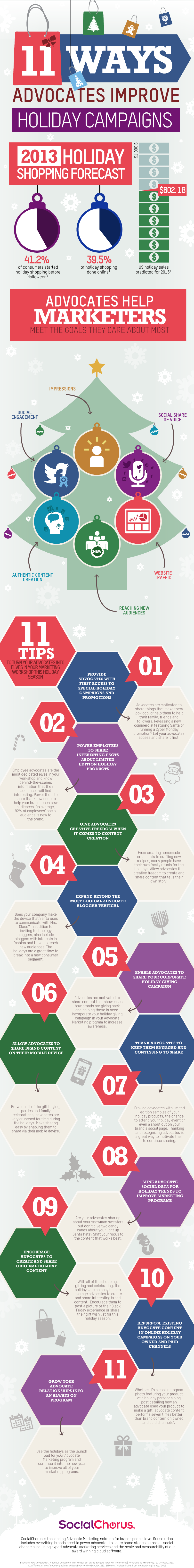 Infographic_11-Ways-Advocates-Improve-Holiday-Campaigns